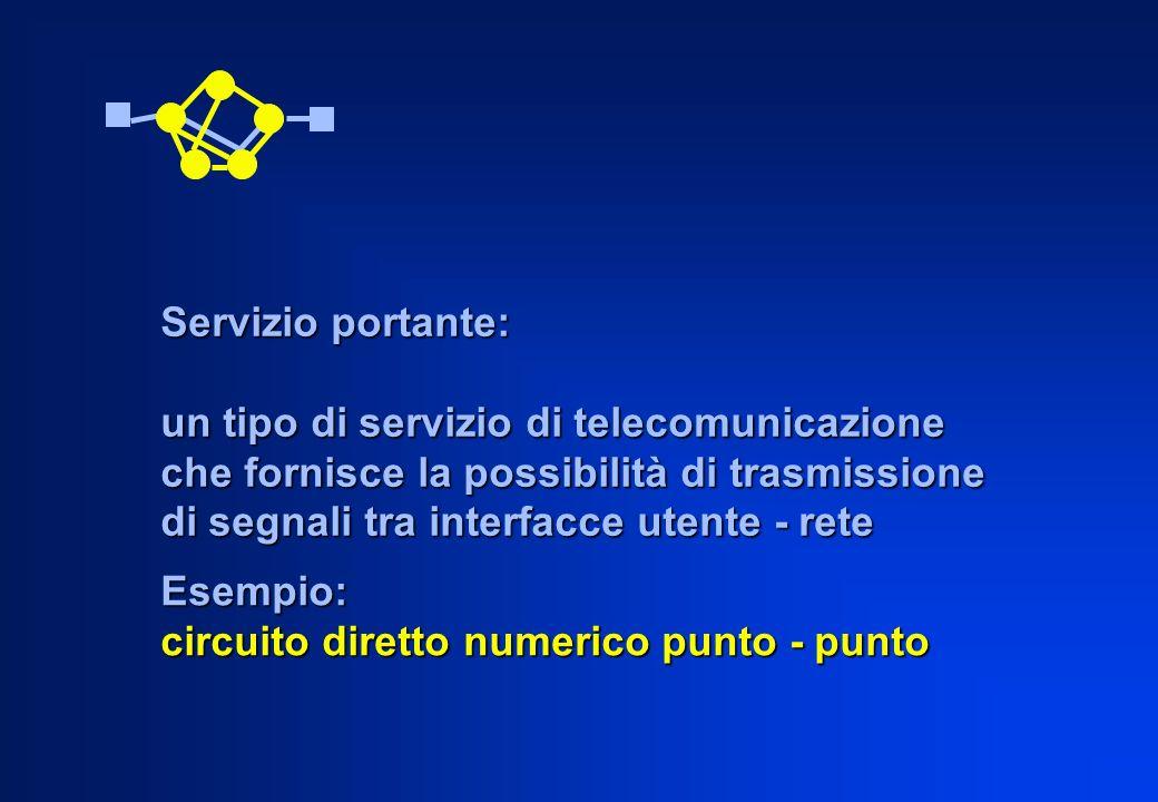 Servizio portante: un tipo di servizio di telecomunicazione. che fornisce la possibilità di trasmissione.