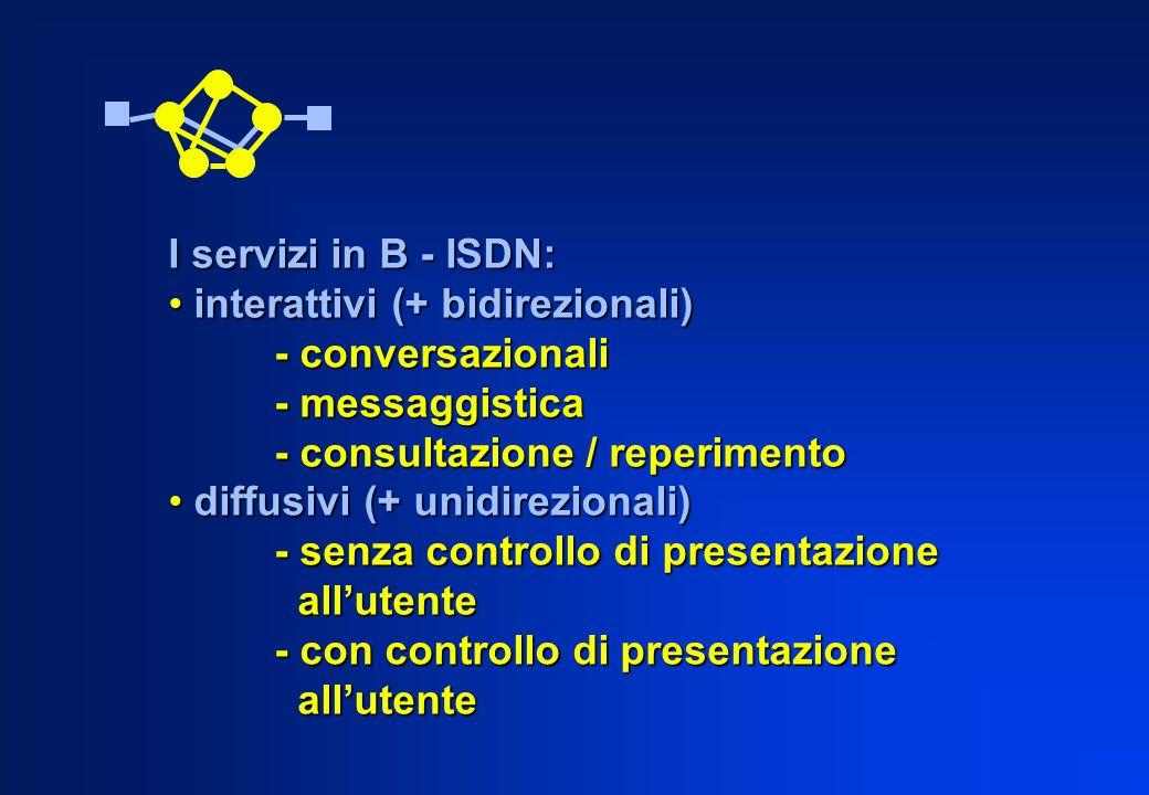 I servizi in B - ISDN: interattivi (+ bidirezionali) - conversazionali. - messaggistica. - consultazione / reperimento.