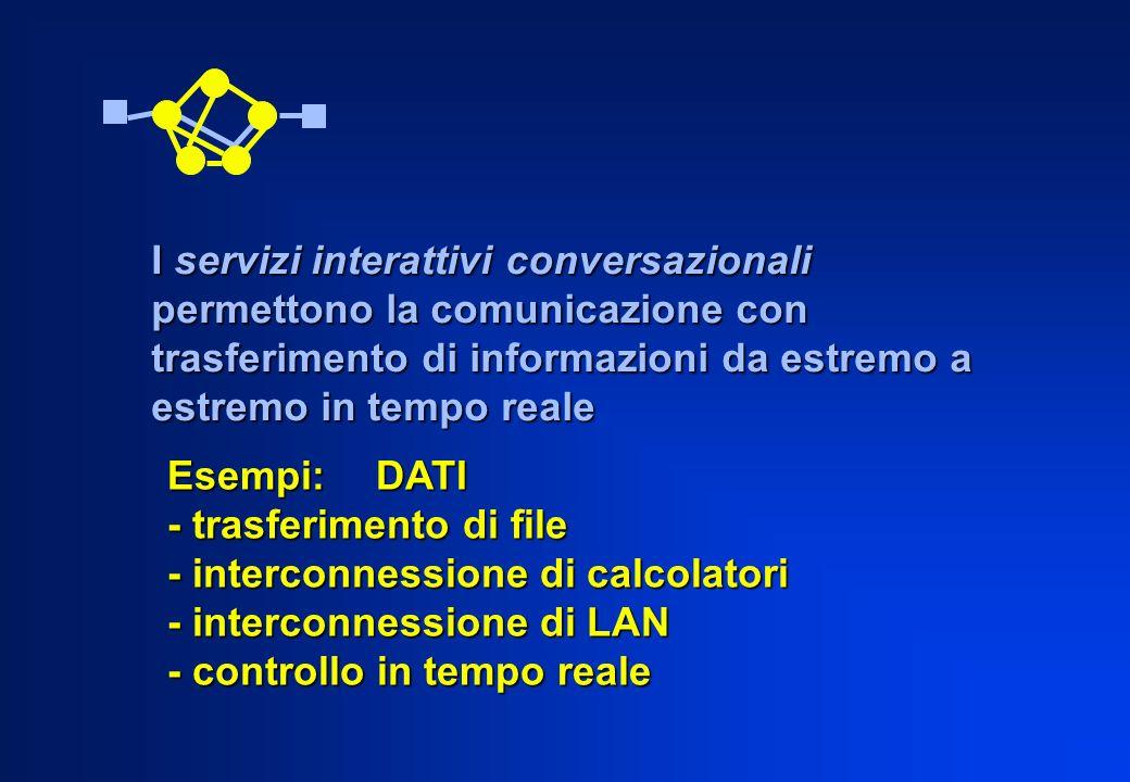 I servizi interattivi conversazionali