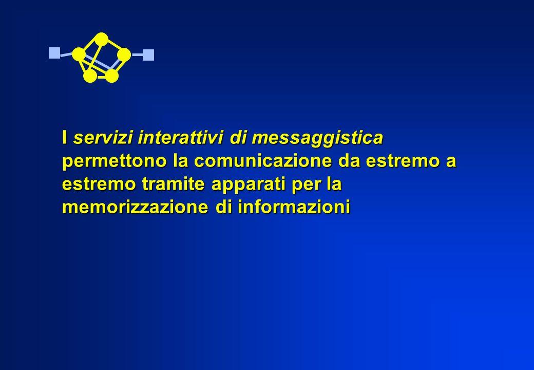 I servizi interattivi di messaggistica