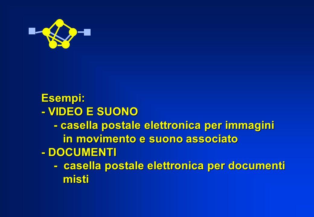 Esempi: - VIDEO E SUONO. - casella postale elettronica per immagini. in movimento e suono associato.