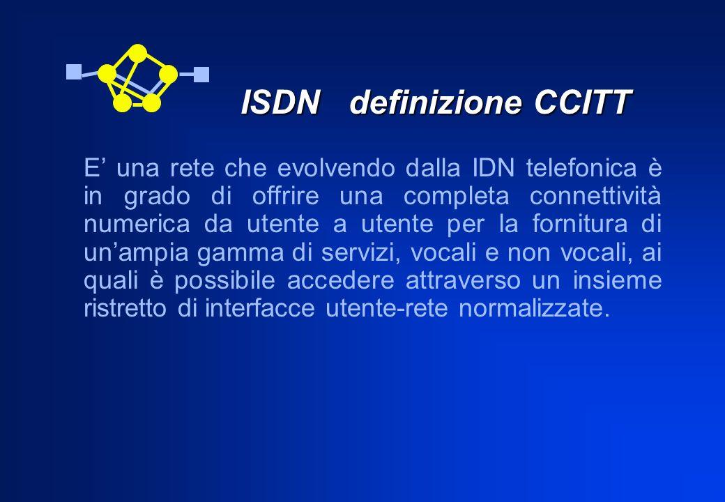 ISDN definizione CCITT