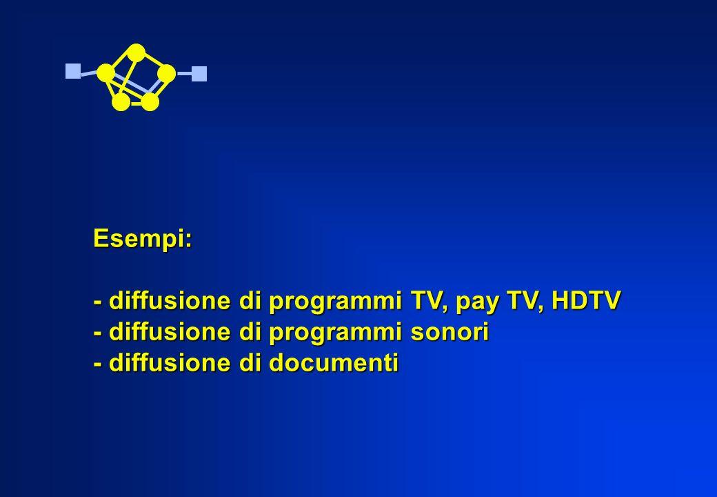 Esempi: - diffusione di programmi TV, pay TV, HDTV.