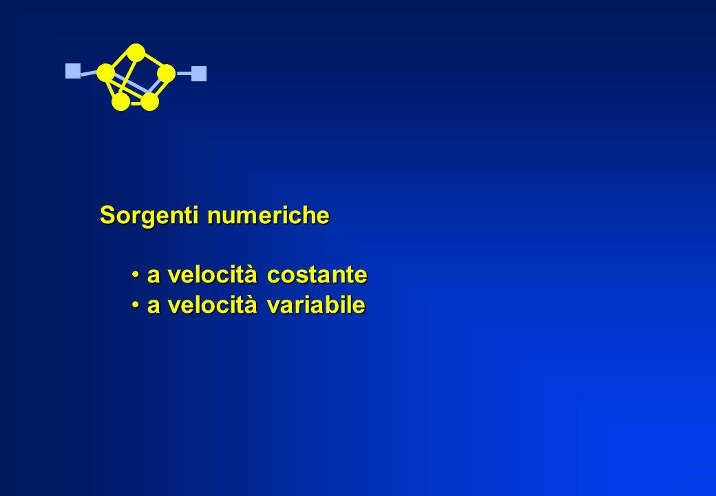 Sorgenti numeriche a velocità costante a velocità variabile