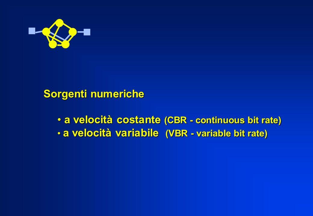 a velocità costante (CBR - continuous bit rate)