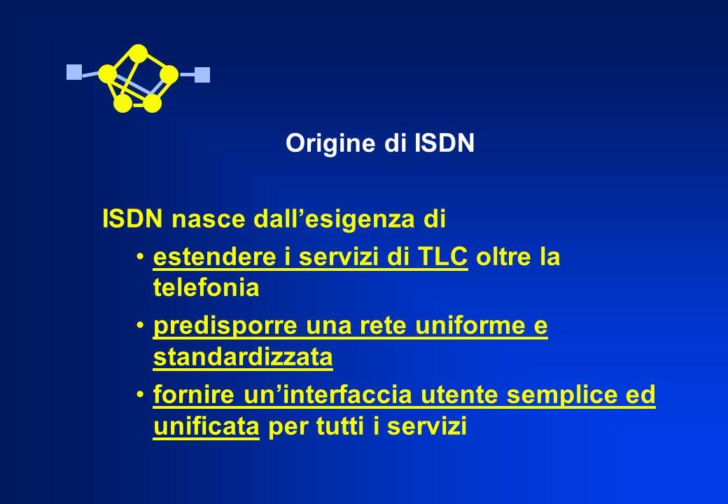 Origine di ISDN ISDN nasce dall'esigenza di. estendere i servizi di TLC oltre la telefonia. predisporre una rete uniforme e standardizzata.