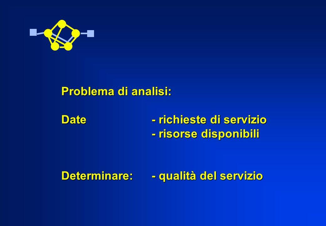 Problema di analisi: Date - richieste di servizio.
