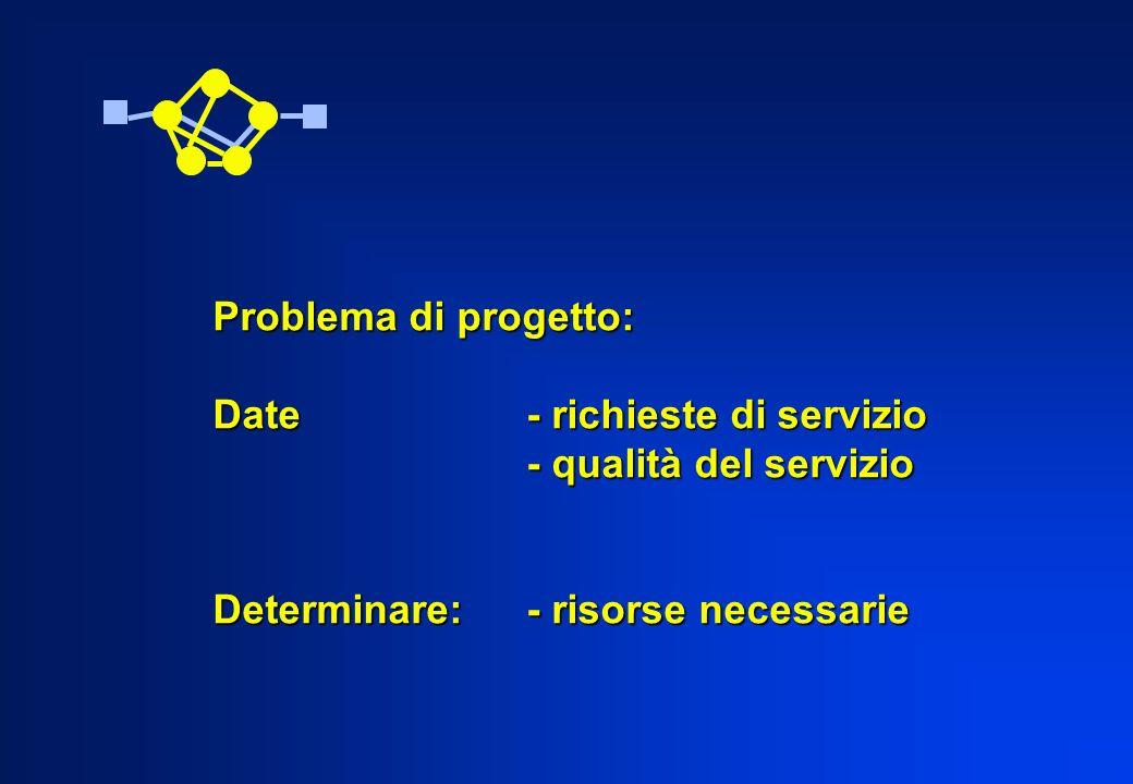 Problema di progetto: Date - richieste di servizio.