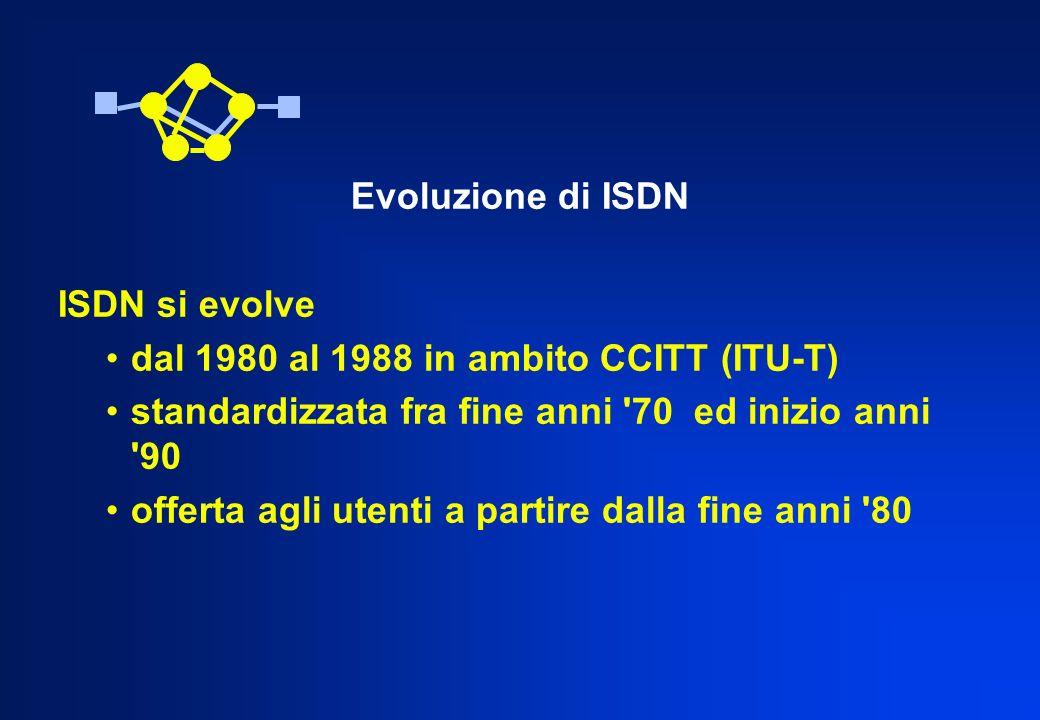 Evoluzione di ISDN ISDN si evolve. dal 1980 al 1988 in ambito CCITT (ITU-T) standardizzata fra fine anni 70 ed inizio anni 90.