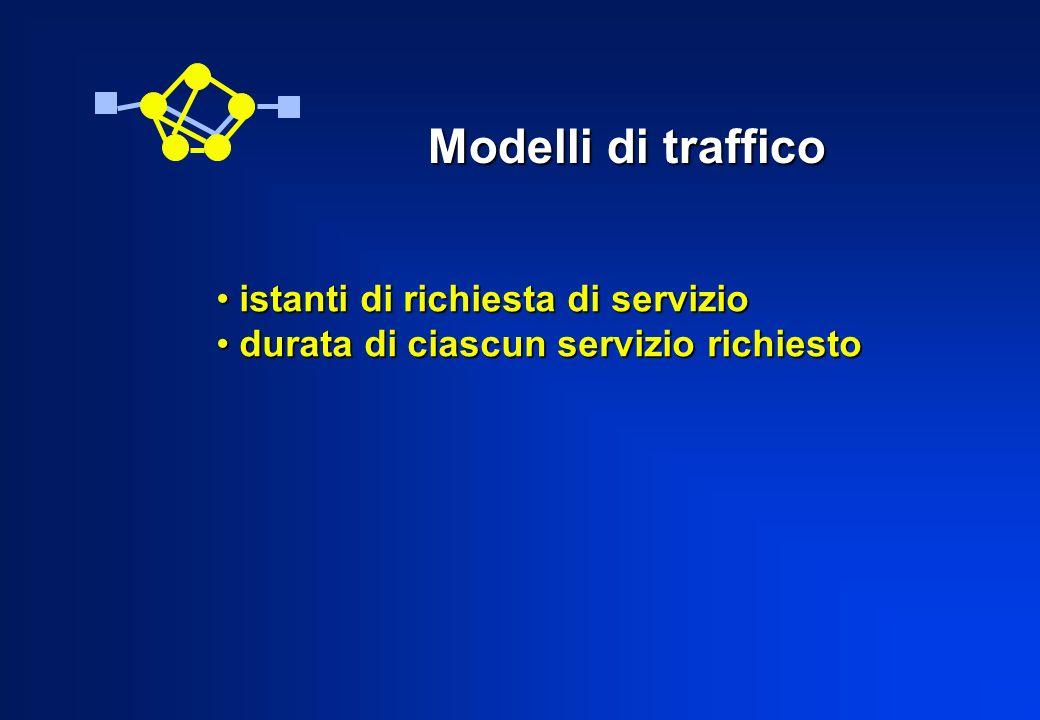 Modelli di traffico istanti di richiesta di servizio