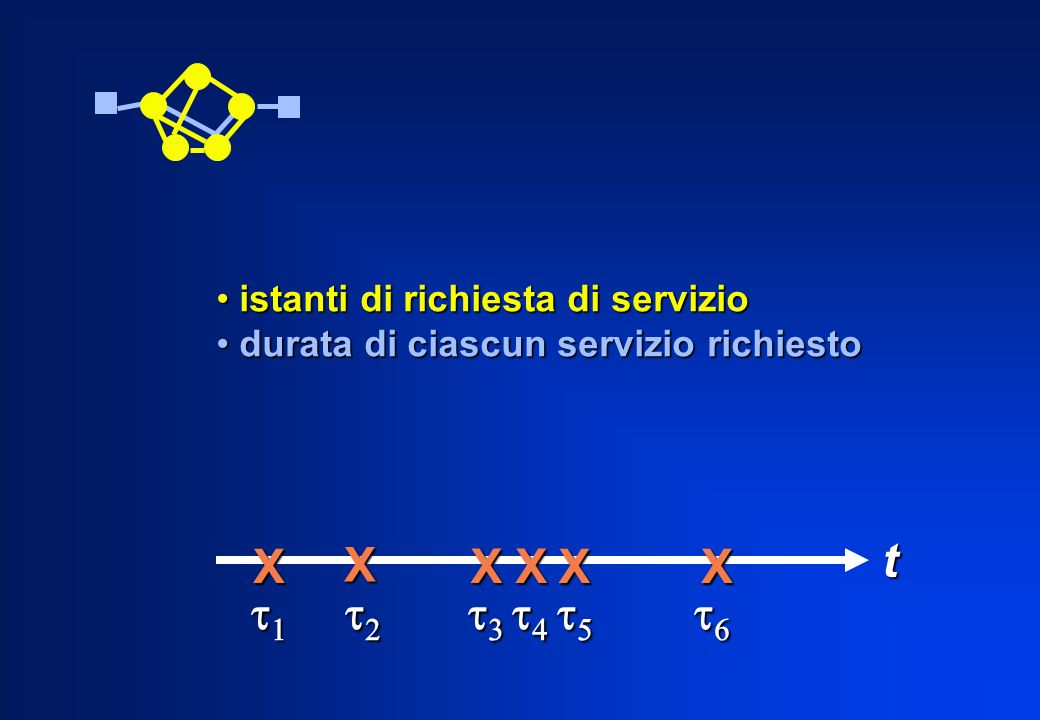 t X t1 t2 t3 t4 t5 t6 istanti di richiesta di servizio