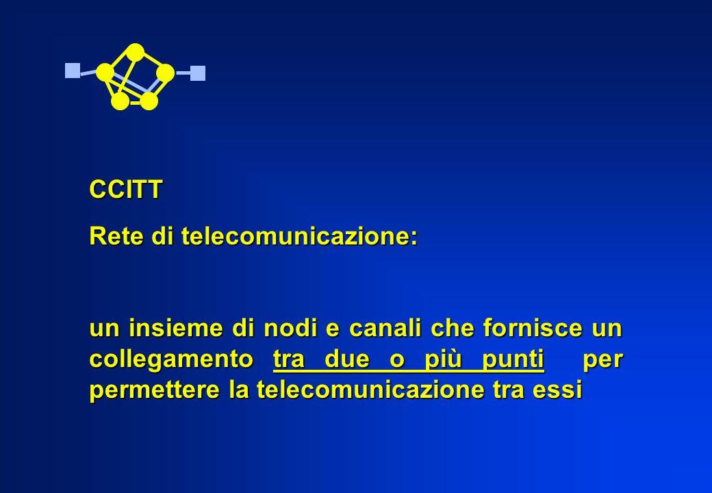 CCITT Rete di telecomunicazione: