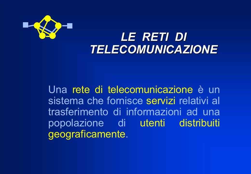 LE RETI DI TELECOMUNICAZIONE