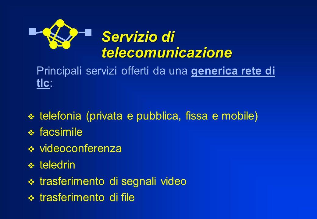 Servizio di telecomunicazione