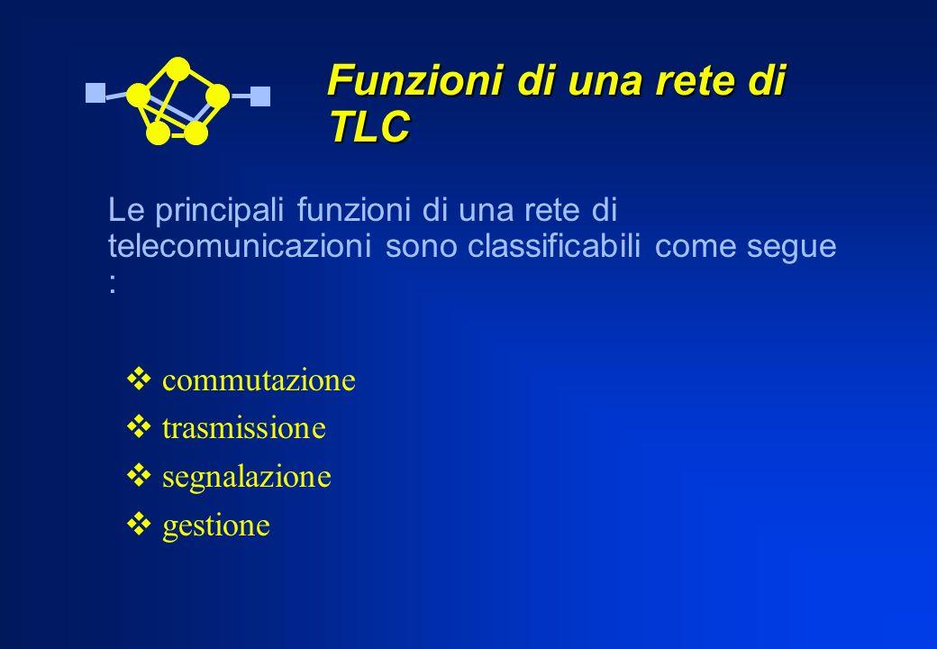 Funzioni di una rete di TLC