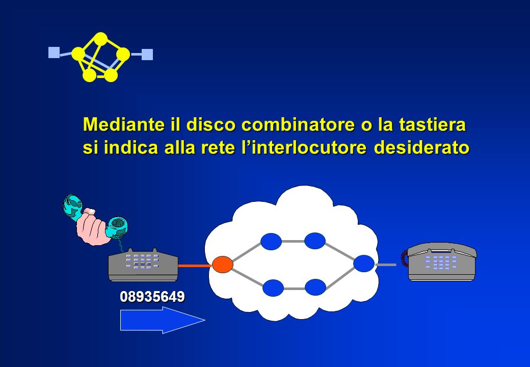 Mediante il disco combinatore o la tastiera