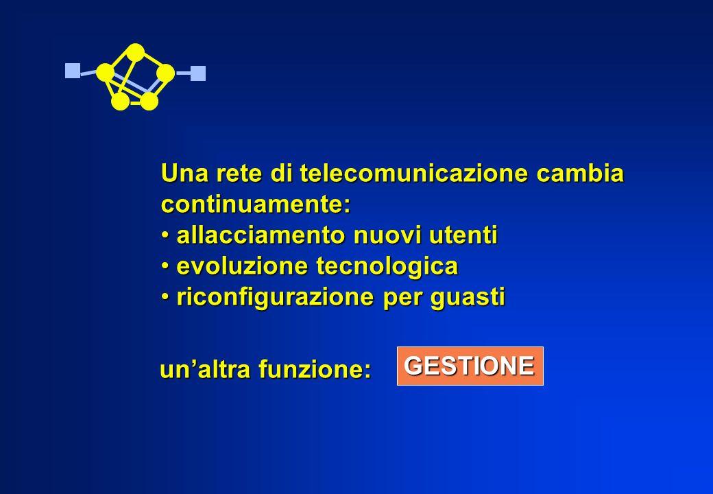 Una rete di telecomunicazione cambia