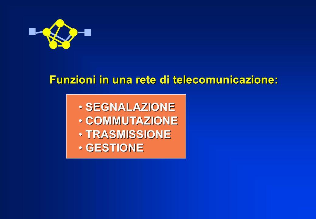 Funzioni in una rete di telecomunicazione: