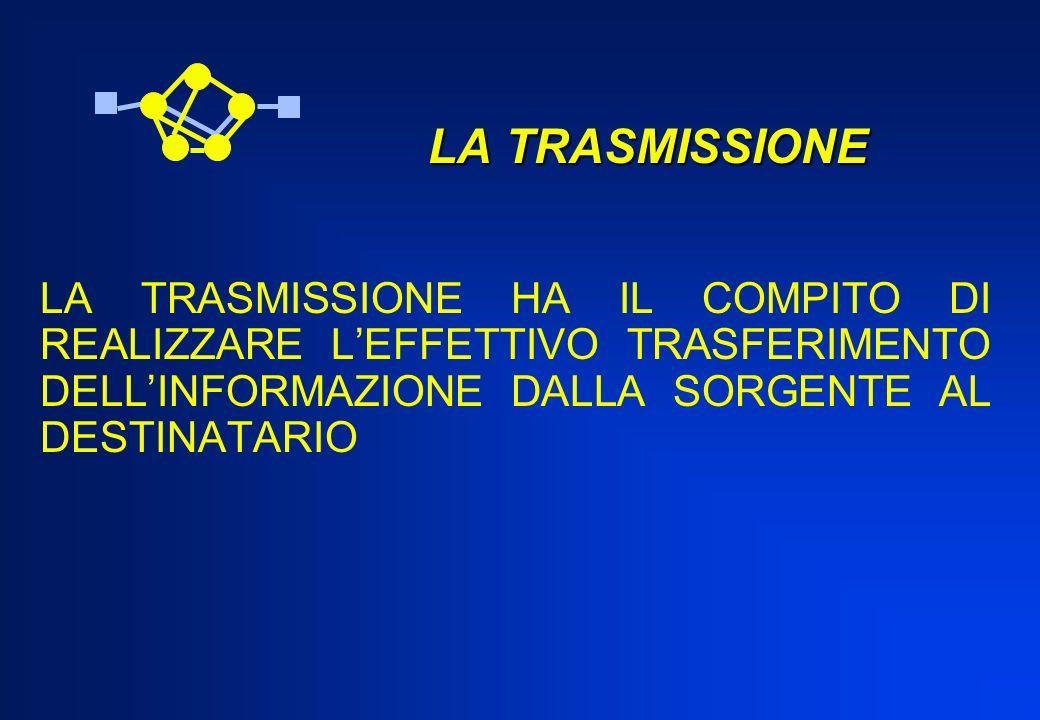 LA TRASMISSIONE LA TRASMISSIONE HA IL COMPITO DI REALIZZARE L'EFFETTIVO TRASFERIMENTO DELL'INFORMAZIONE DALLA SORGENTE AL DESTINATARIO.