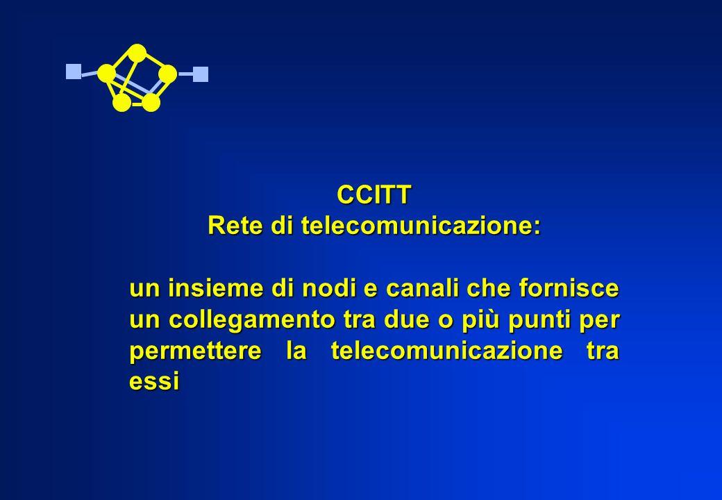 Rete di telecomunicazione: