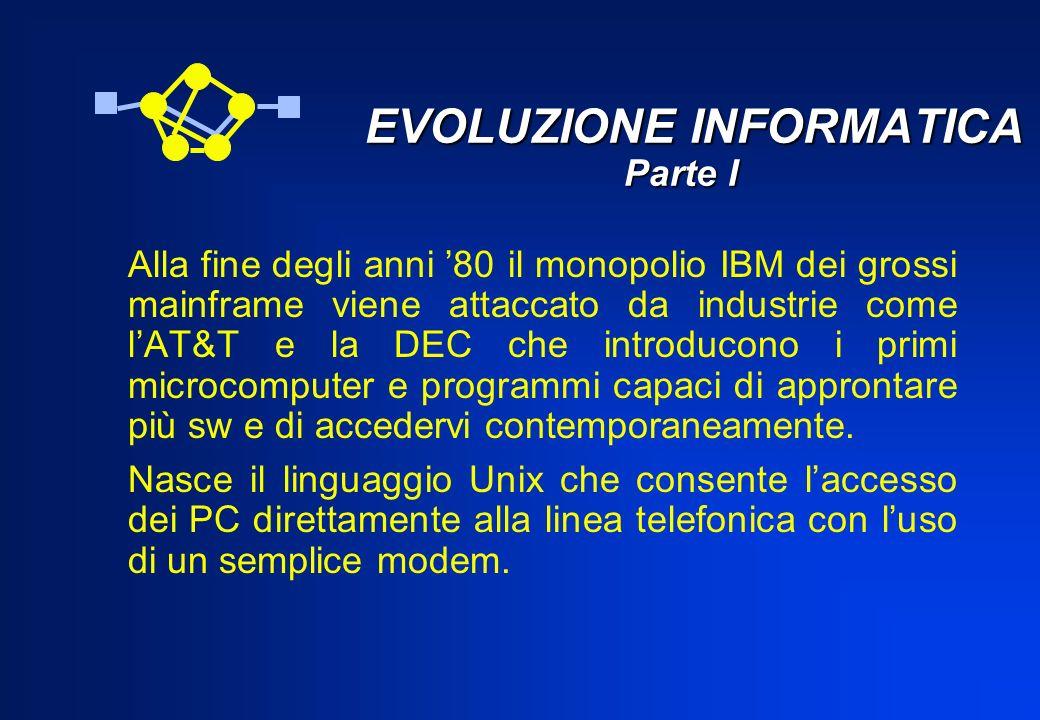 EVOLUZIONE INFORMATICA Parte I