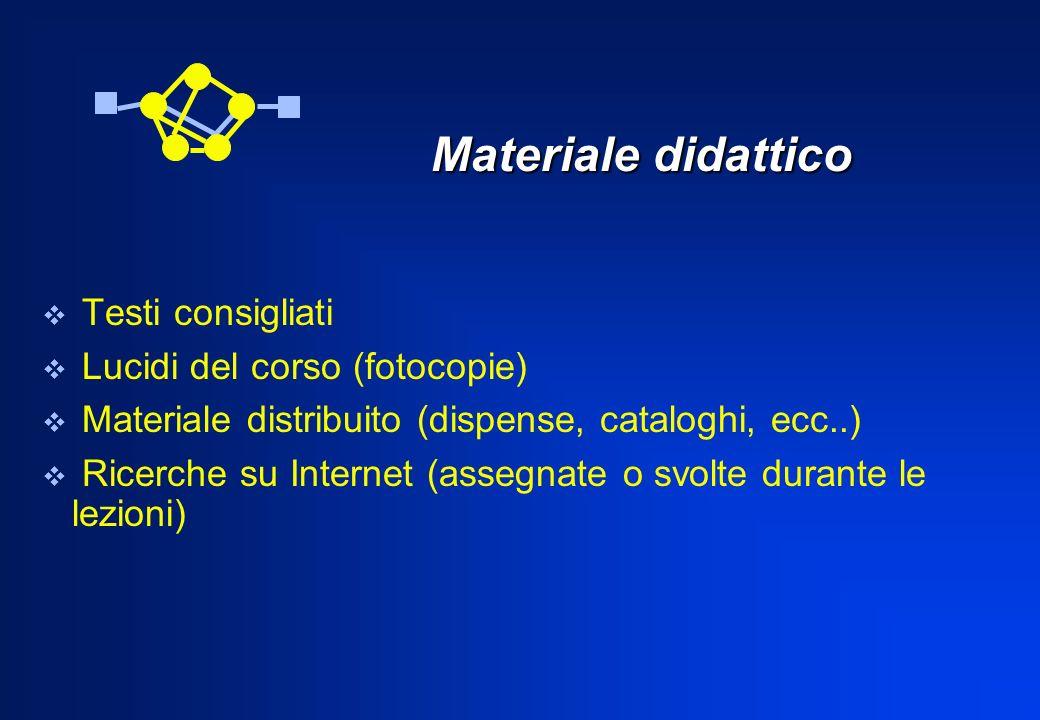 Materiale didattico Testi consigliati Lucidi del corso (fotocopie)