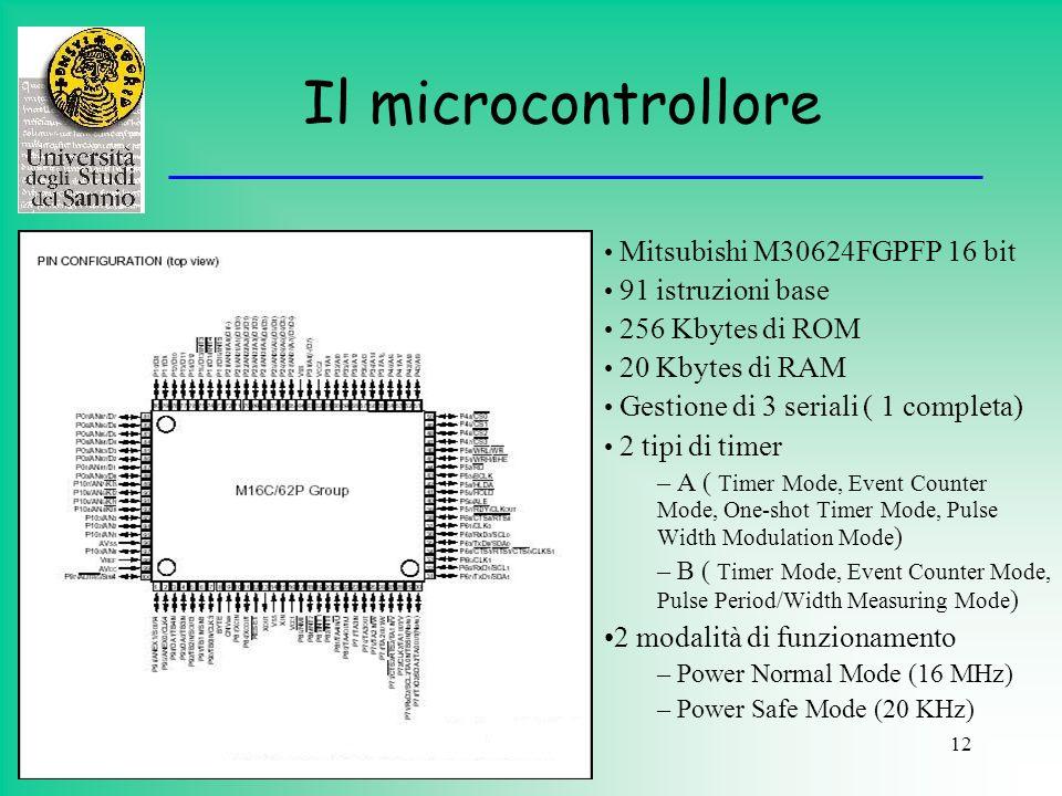Il microcontrollore 2 modalità di funzionamento