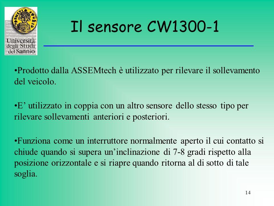 Il sensore CW1300-1 Prodotto dalla ASSEMtech è utilizzato per rilevare il sollevamento del veicolo.
