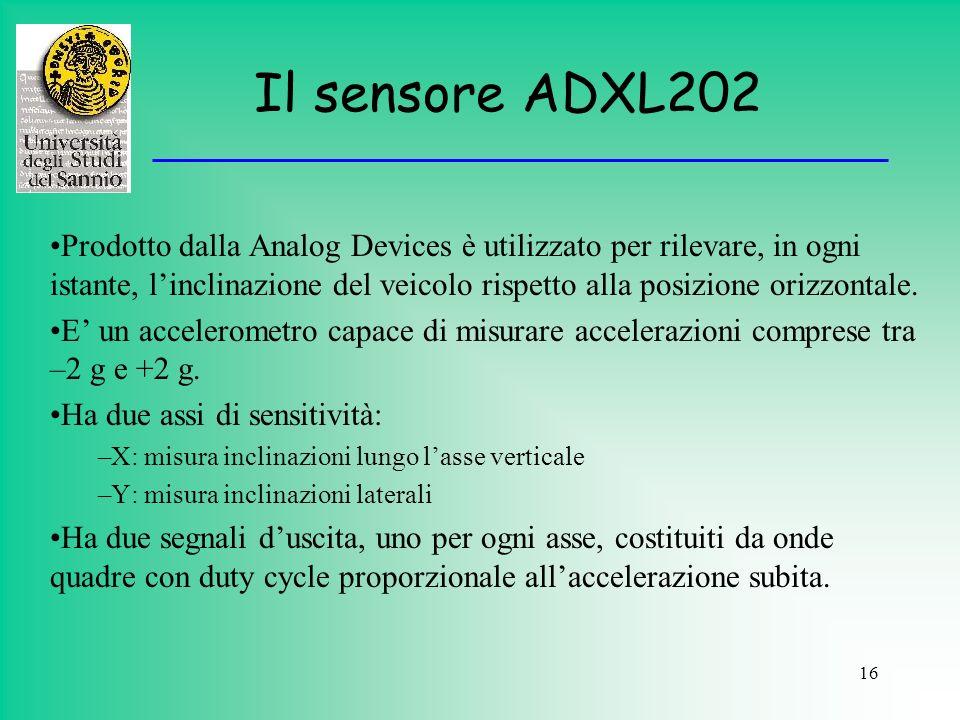 Il sensore ADXL202