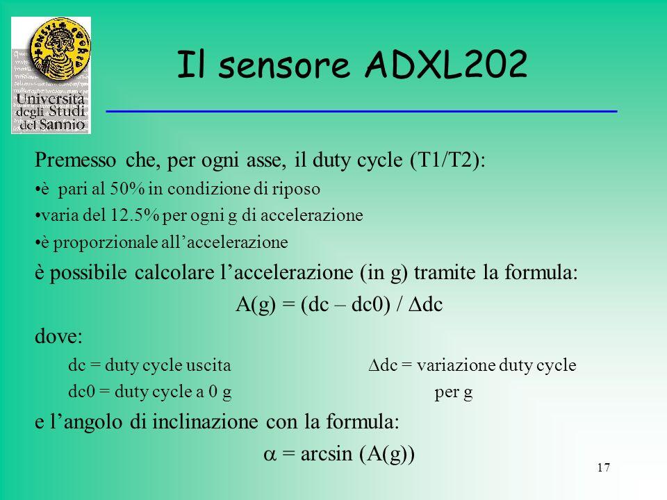 Il sensore ADXL202 Premesso che, per ogni asse, il duty cycle (T1/T2):