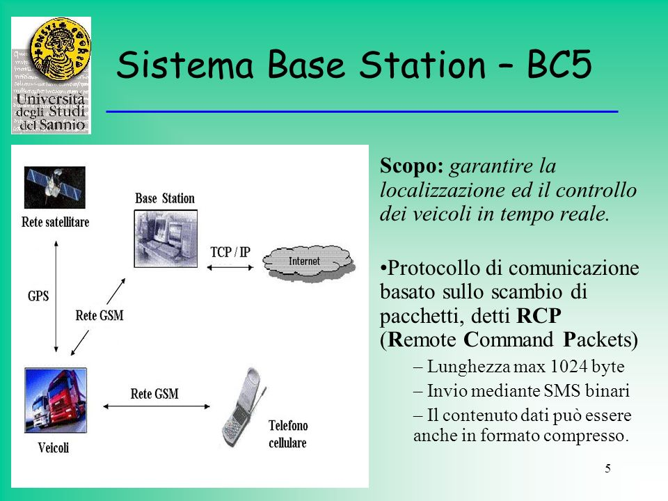 Sistema Base Station – BC5