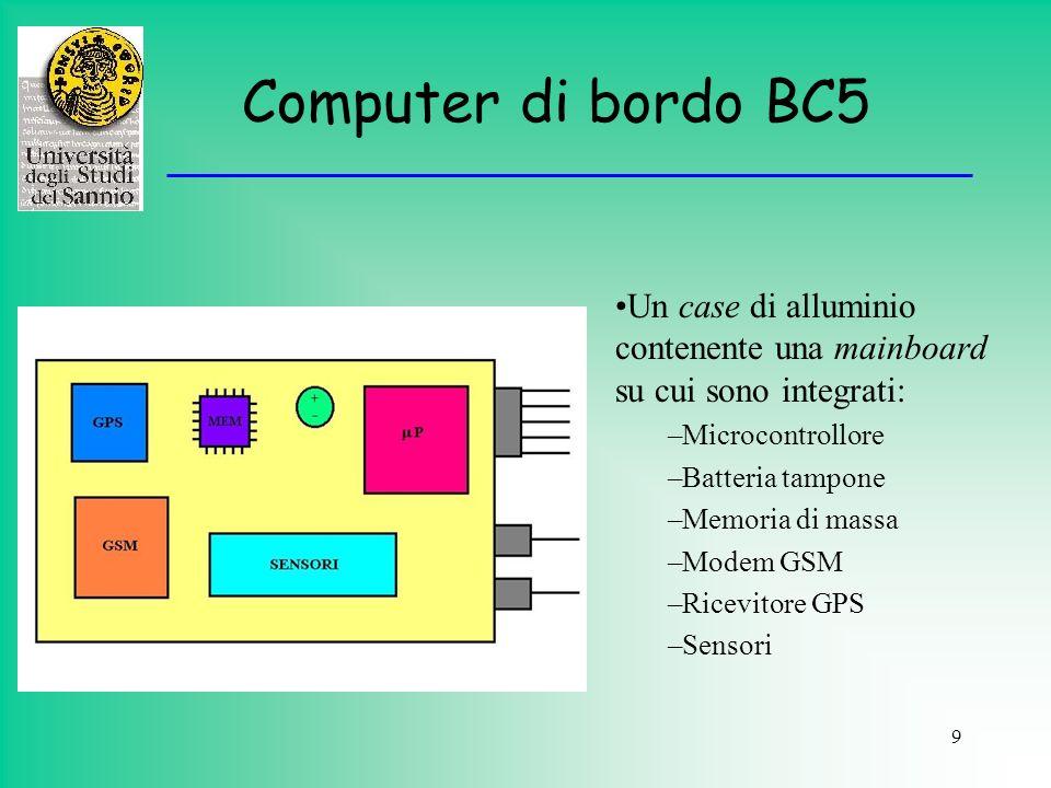 Computer di bordo BC5 Un case di alluminio contenente una mainboard su cui sono integrati: Microcontrollore.