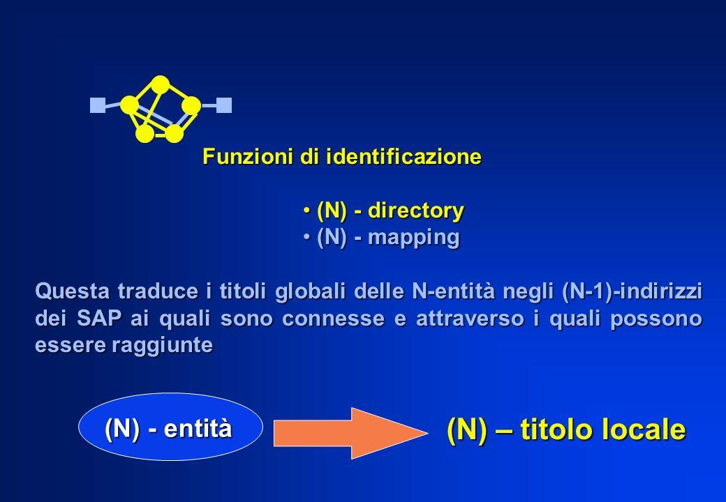 (N) – titolo locale (N) - entità Funzioni di identificazione
