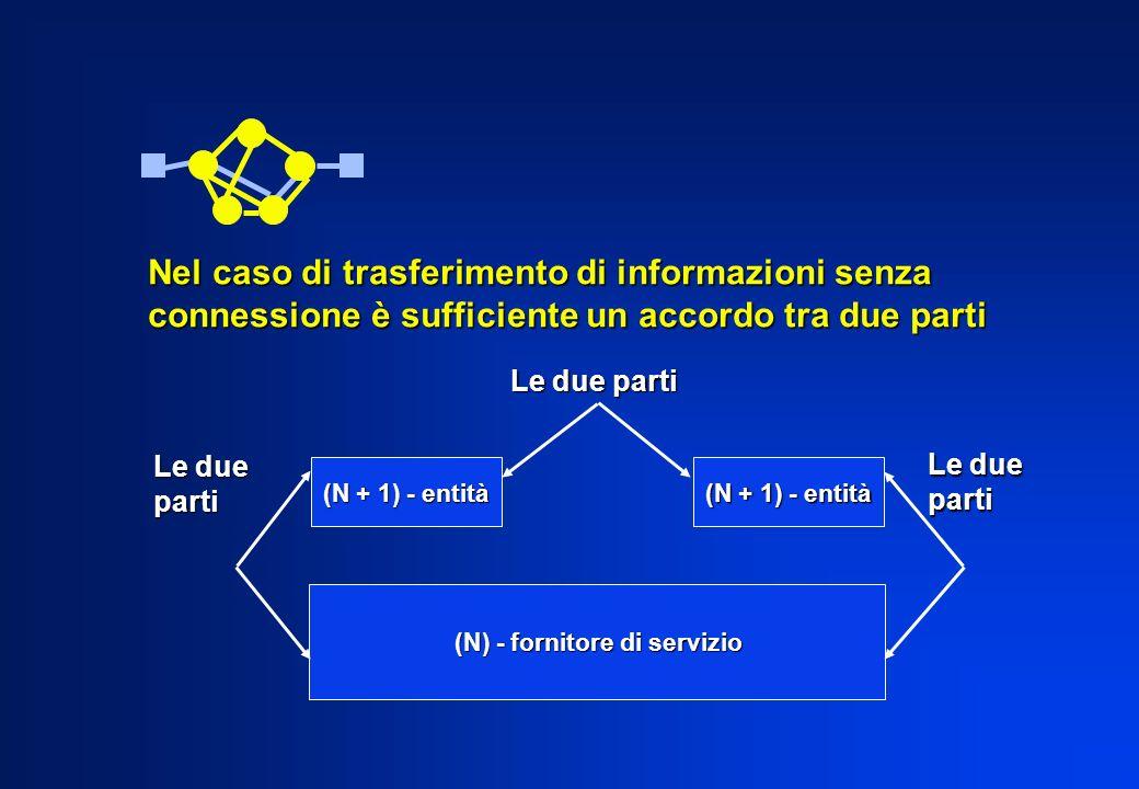 Nel caso di trasferimento di informazioni senza