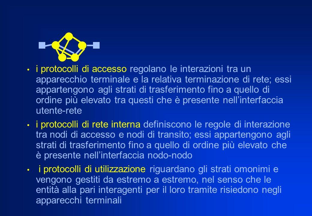 i protocolli di accesso regolano le interazioni tra un apparecchio terminale e la relativa terminazione di rete; essi appartengono agli strati di trasferimento fino a quello di ordine più elevato tra questi che è presente nell'interfaccia utente-rete