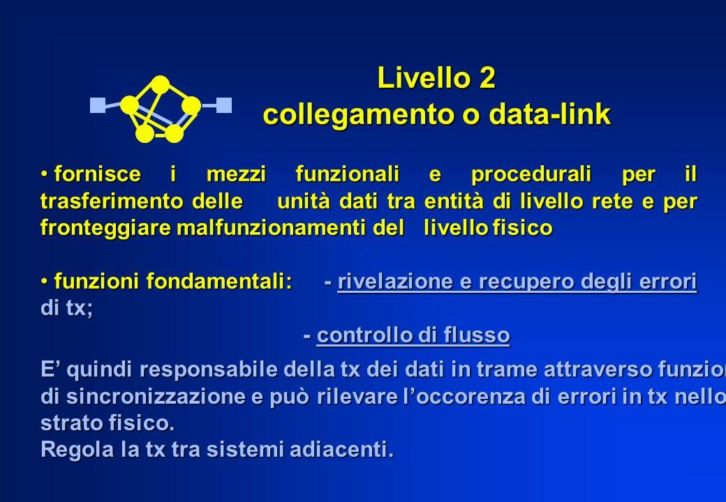 collegamento o data-link