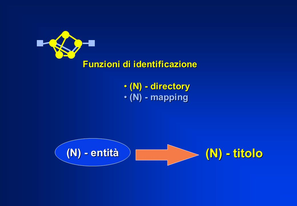 (N) - titolo (N) - entità Funzioni di identificazione (N) - directory