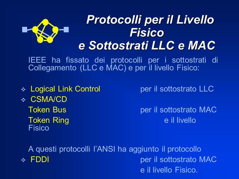 Protocolli per il Livello Fisico e Sottostrati LLC e MAC