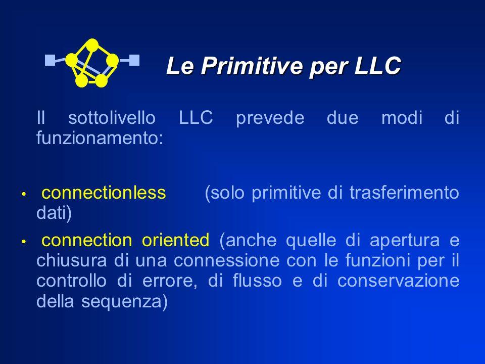 Le Primitive per LLC Il sottolivello LLC prevede due modi di funzionamento: connectionless (solo primitive di trasferimento dati)