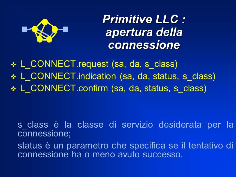 Primitive LLC : apertura della connessione