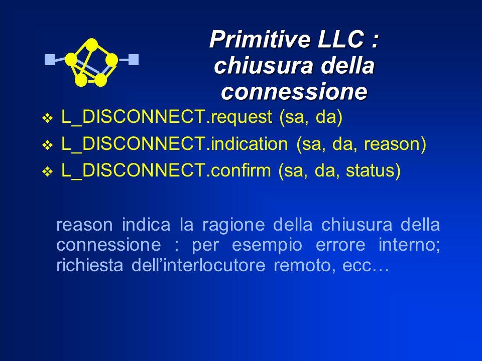 Primitive LLC : chiusura della connessione