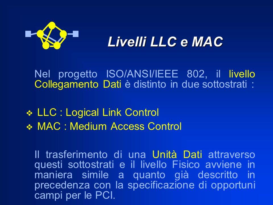 Livelli LLC e MAC Nel progetto ISO/ANSI/IEEE 802, il livello Collegamento Dati è distinto in due sottostrati :