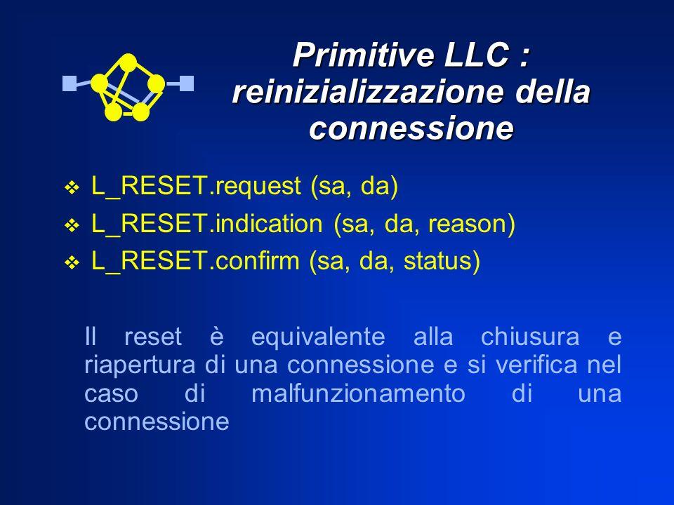 Primitive LLC : reinizializzazione della connessione