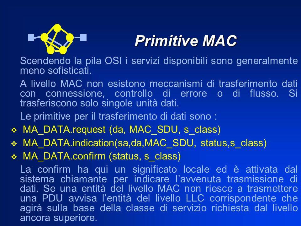 Primitive MAC Scendendo la pila OSI i servizi disponibili sono generalmente meno sofisticati.