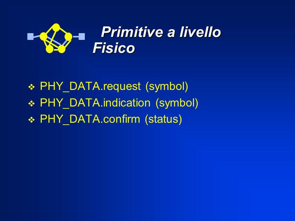 Primitive a livello Fisico
