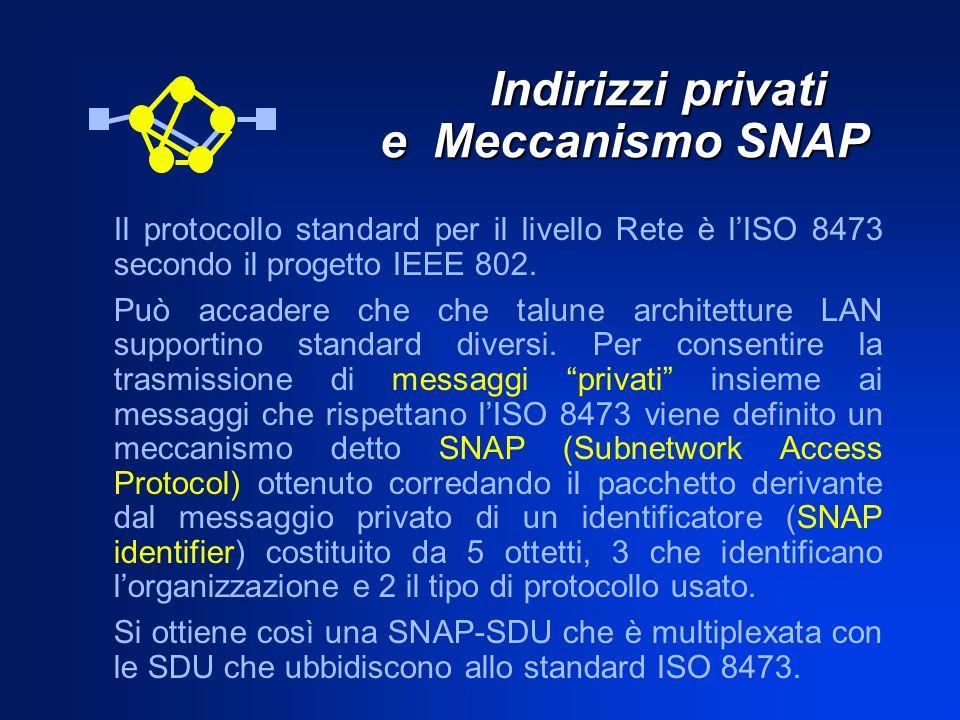 Indirizzi privati e Meccanismo SNAP