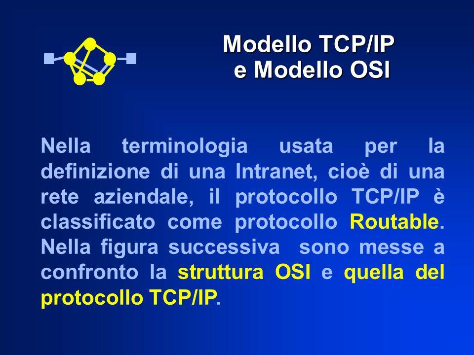 Modello TCP/IP e Modello OSI