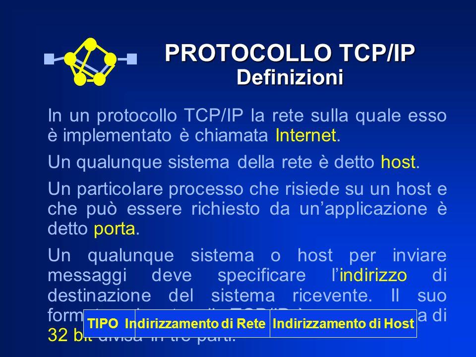 PROTOCOLLO TCP/IP Definizioni