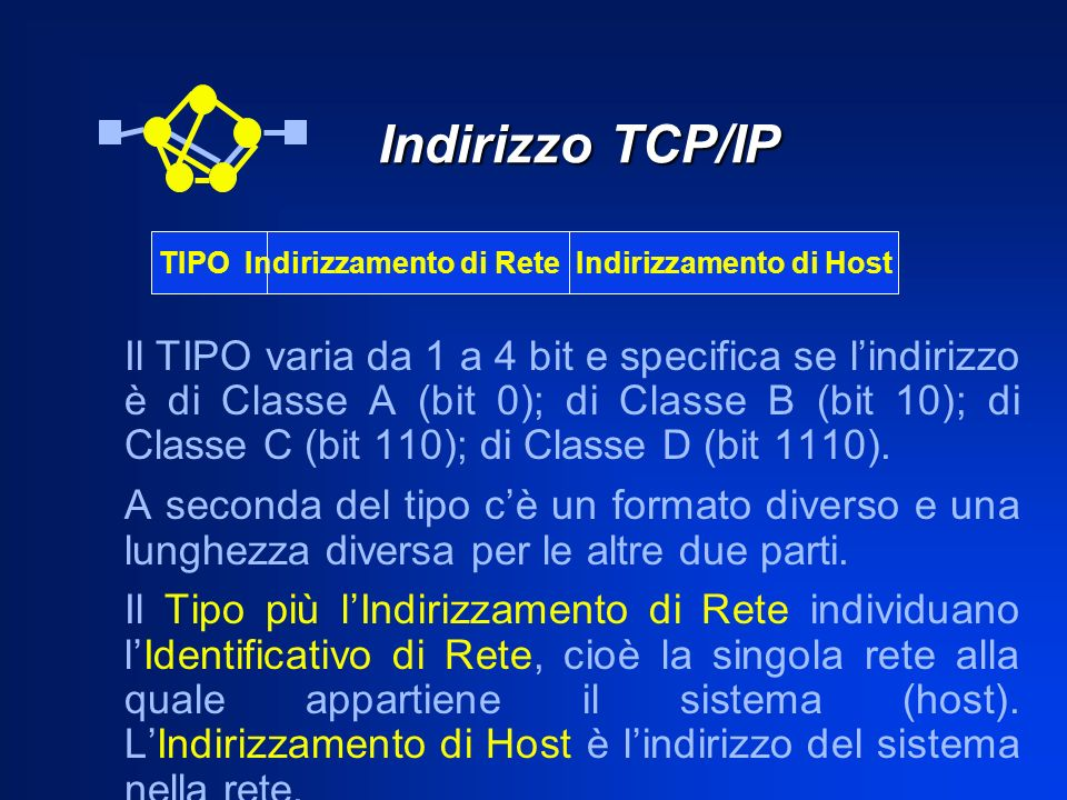 TIPO Indirizzamento di Rete Indirizzamento di Host