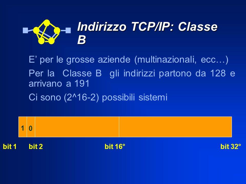 Indirizzo TCP/IP: Classe B